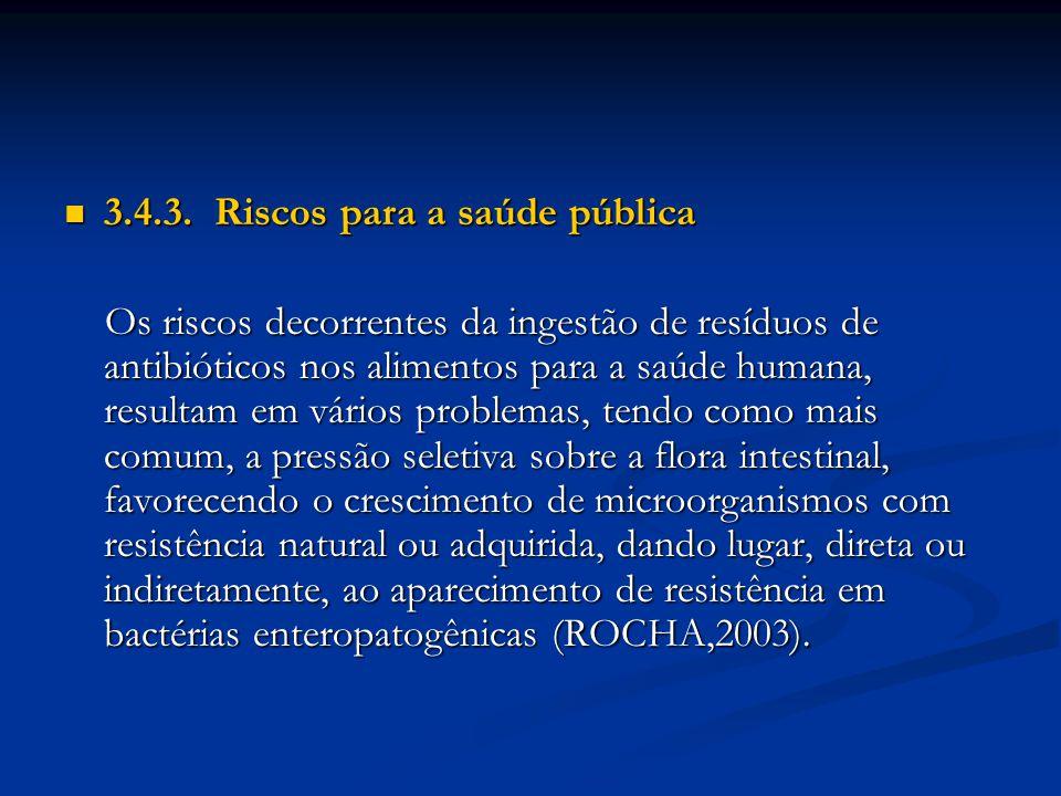 3.4.3. Riscos para a saúde pública