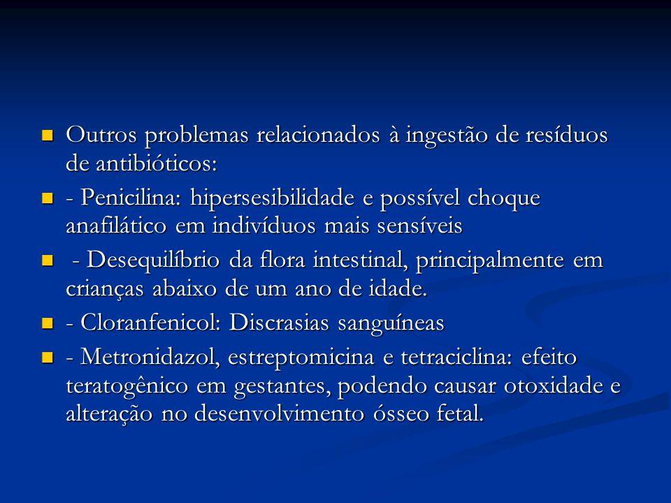 Outros problemas relacionados à ingestão de resíduos de antibióticos: