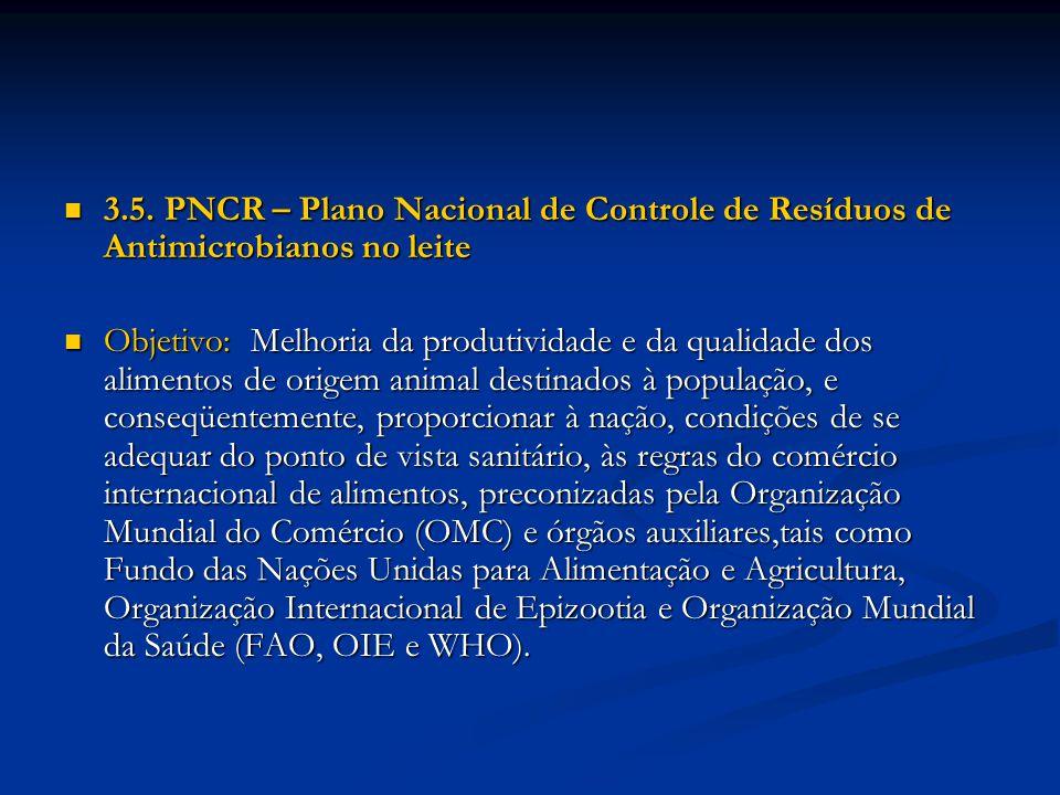 3.5. PNCR – Plano Nacional de Controle de Resíduos de Antimicrobianos no leite