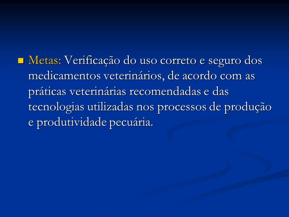 Metas: Verificação do uso correto e seguro dos medicamentos veterinários, de acordo com as práticas veterinárias recomendadas e das tecnologias utilizadas nos processos de produção e produtividade pecuária.