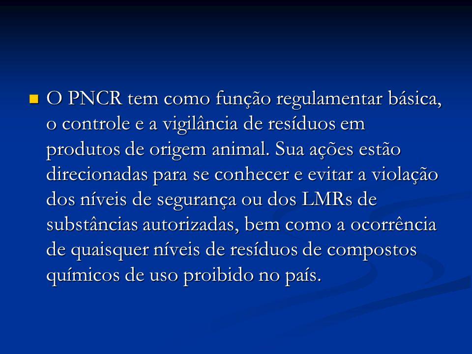 O PNCR tem como função regulamentar básica, o controle e a vigilância de resíduos em produtos de origem animal.