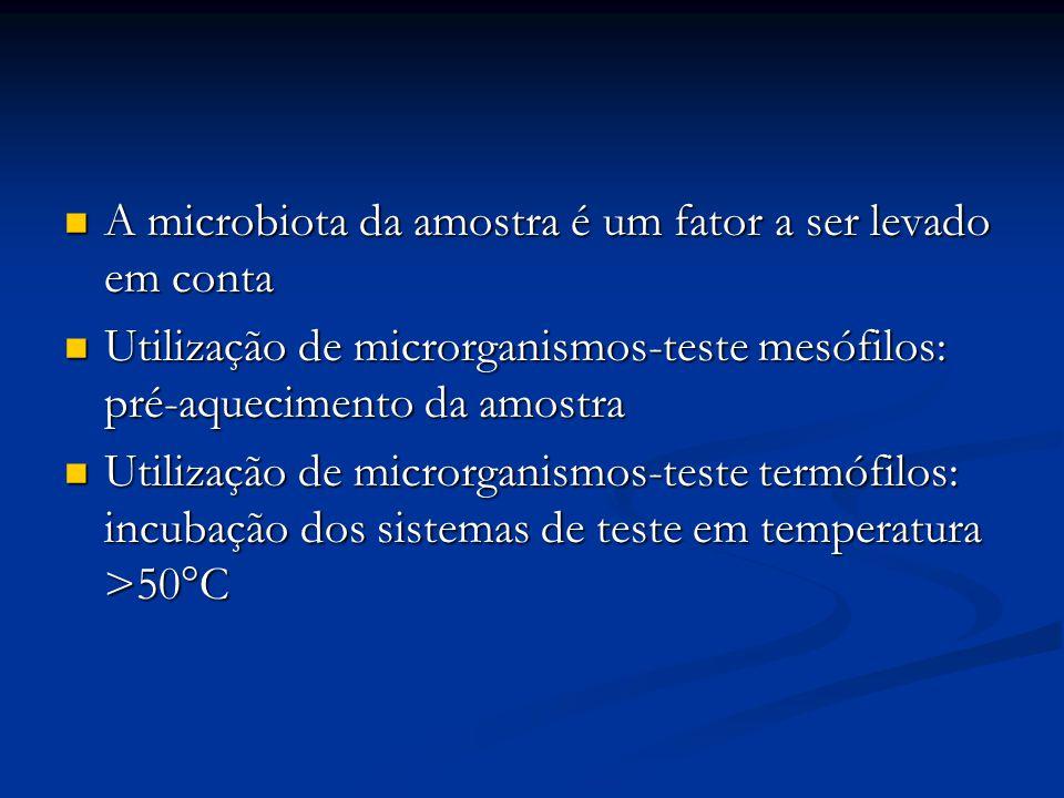 A microbiota da amostra é um fator a ser levado em conta