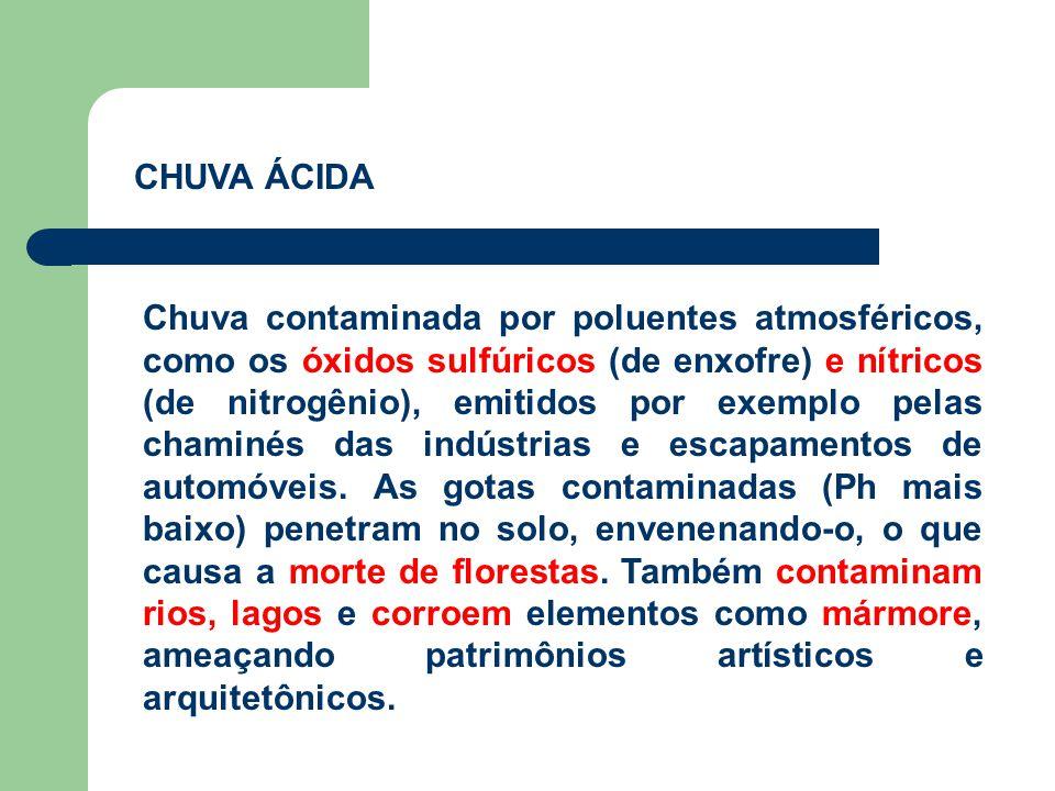 CHUVA ÁCIDA
