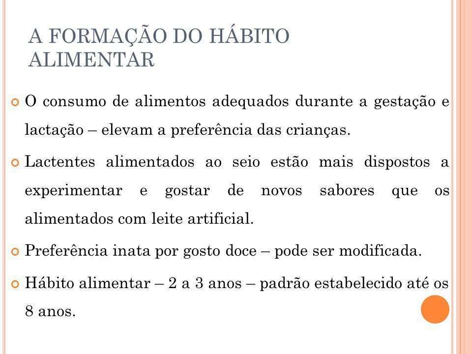 A FORMAÇÃO DO HÁBITO ALIMENTAR