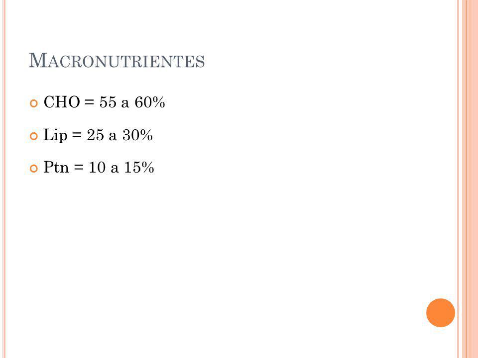 Macronutrientes CHO = 55 a 60% Lip = 25 a 30% Ptn = 10 a 15%