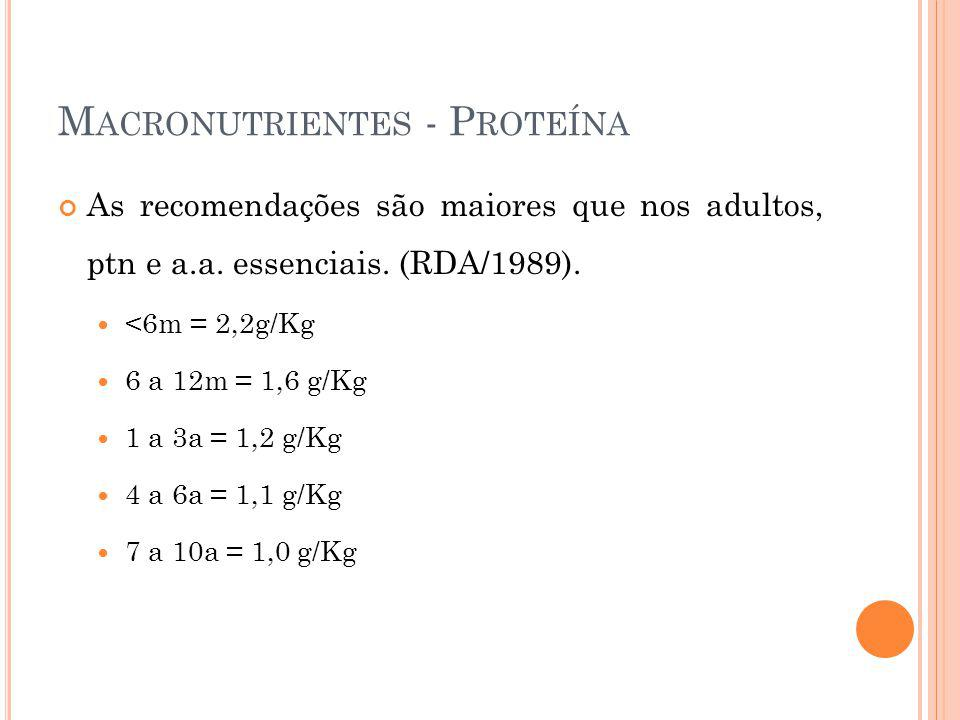 Macronutrientes - Proteína