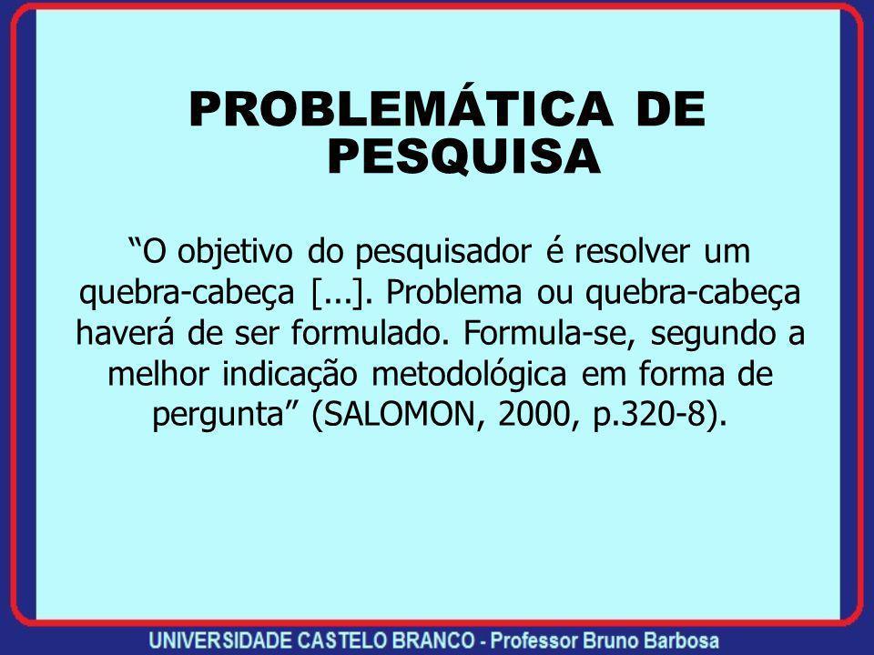 PROBLEMÁTICA DE PESQUISA