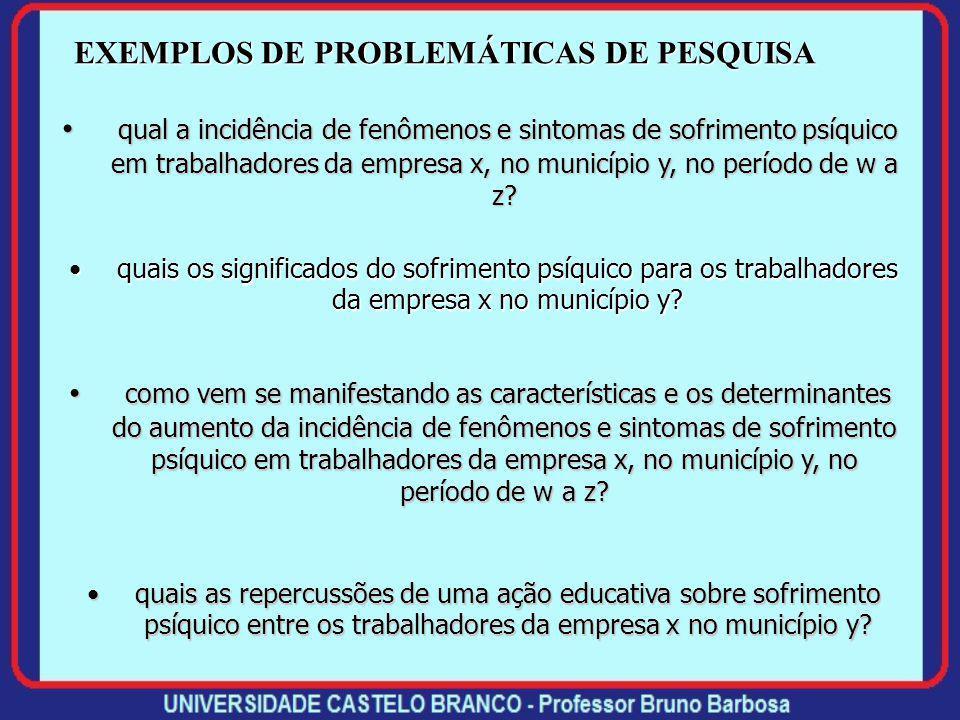 EXEMPLOS DE PROBLEMÁTICAS DE PESQUISA