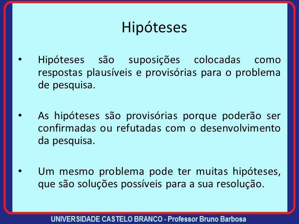 Hipóteses Hipóteses são suposições colocadas como respostas plausíveis e provisórias para o problema de pesquisa.