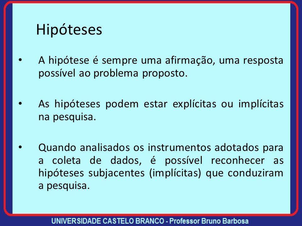 Hipóteses A hipótese é sempre uma afirmação, uma resposta possível ao problema proposto.