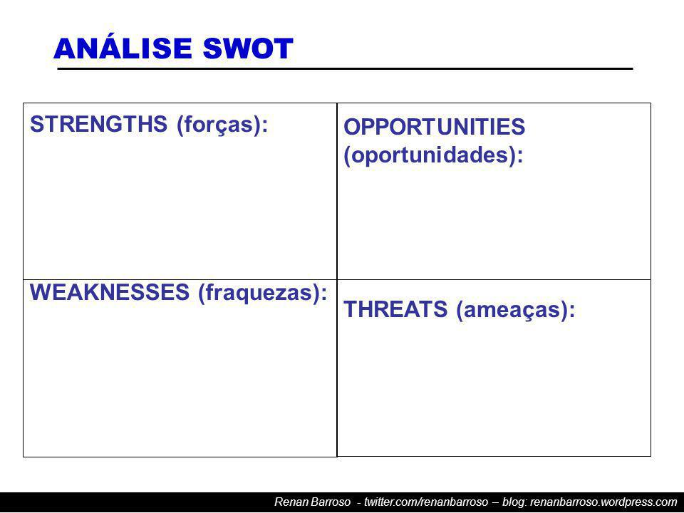 ANÁLISE SWOT STRENGTHS (forças): WEAKNESSES (fraquezas): OPPORTUNITIES