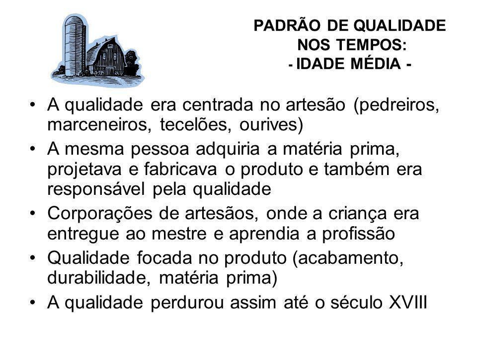 PADRÃO DE QUALIDADE NOS TEMPOS: - IDADE MÉDIA -