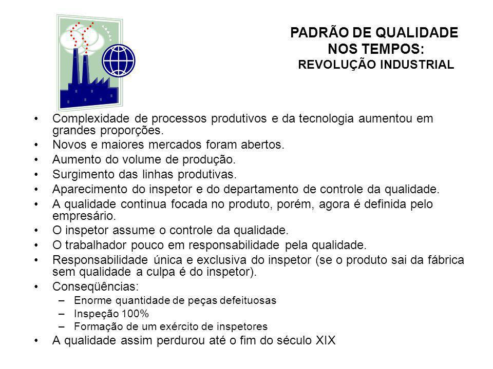 PADRÃO DE QUALIDADE NOS TEMPOS: REVOLUÇÃO INDUSTRIAL