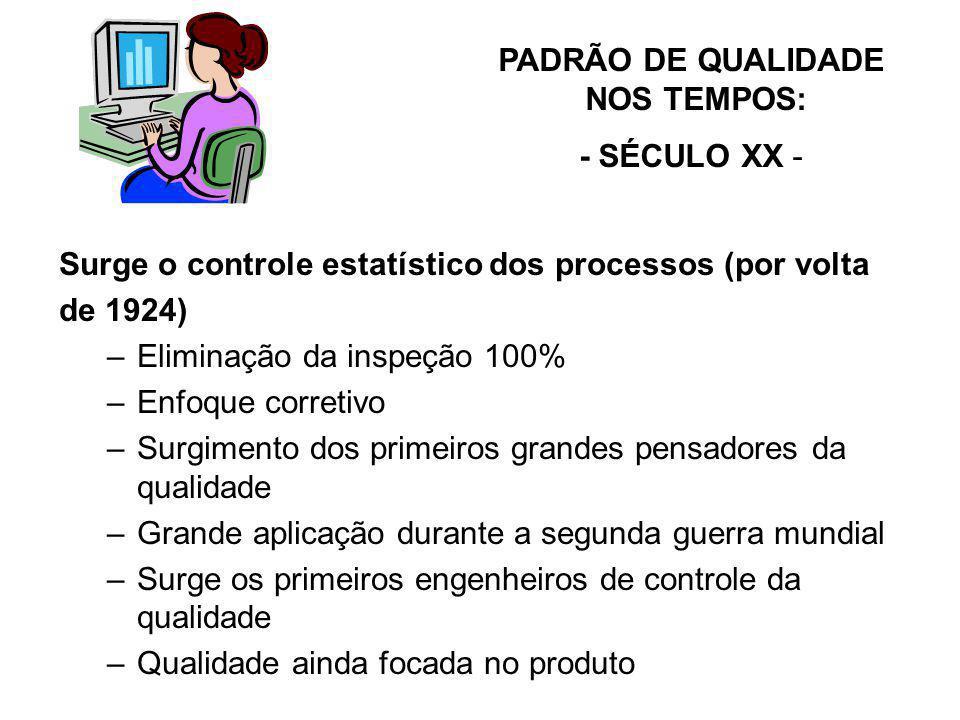 PADRÃO DE QUALIDADE NOS TEMPOS: