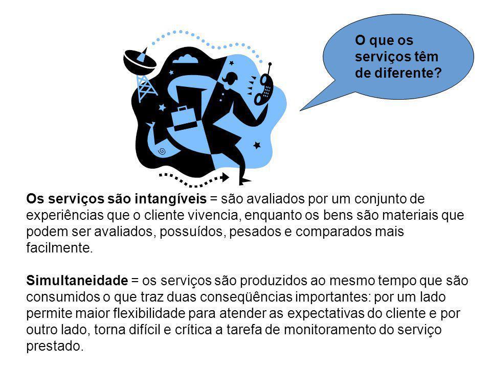O que os serviços têm de diferente