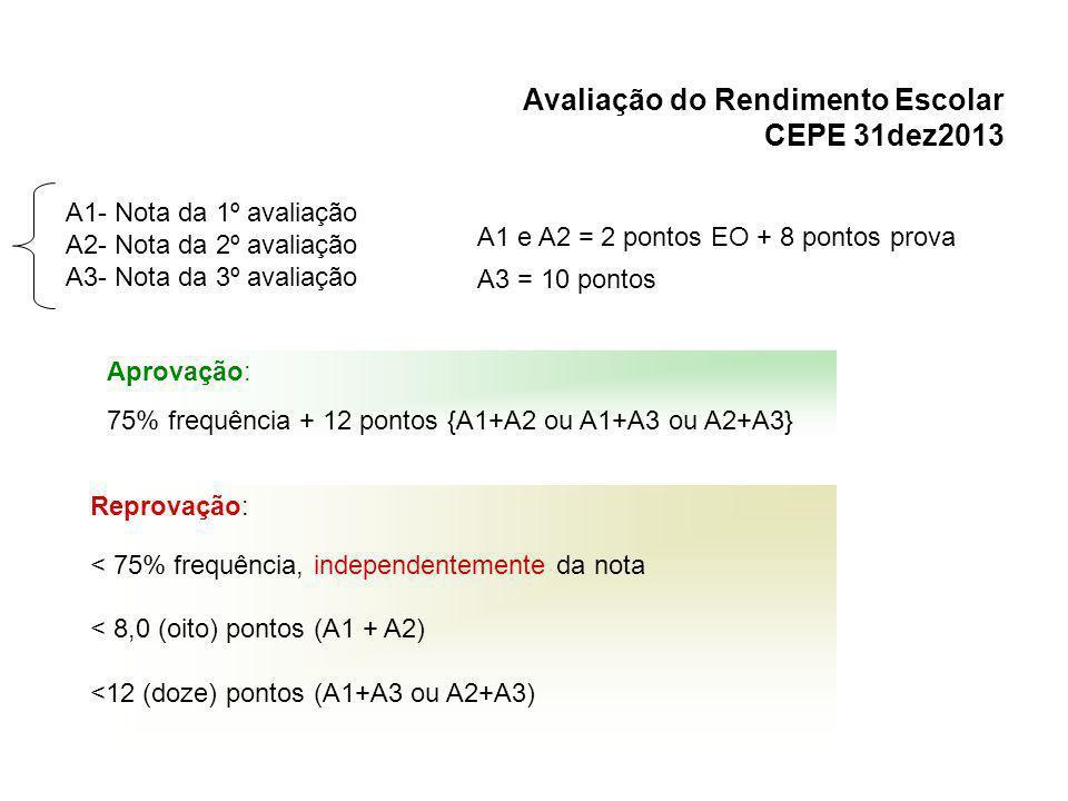 Avaliação do Rendimento Escolar CEPE 31dez2013