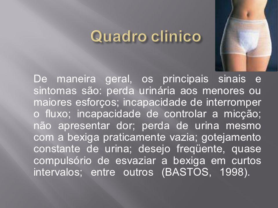 Quadro clinico