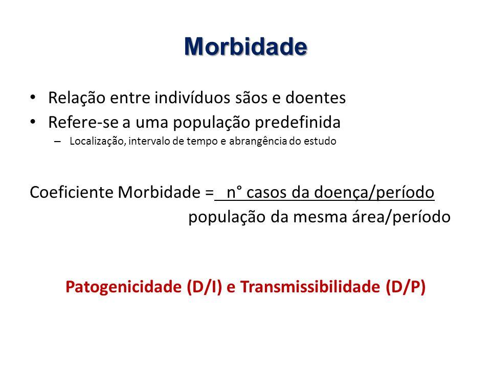 Patogenicidade (D/I) e Transmissibilidade (D/P)