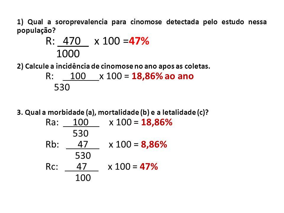 1) Qual a soroprevalencia para cinomose detectada pelo estudo nessa população