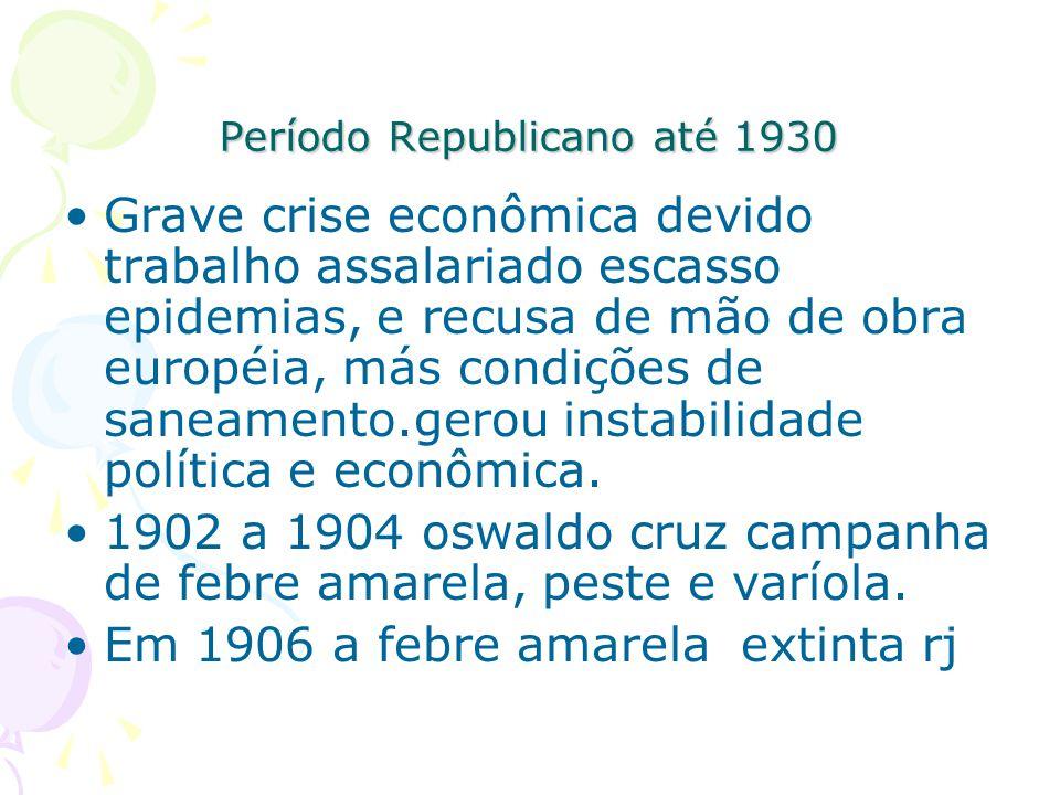 Período Republicano até 1930