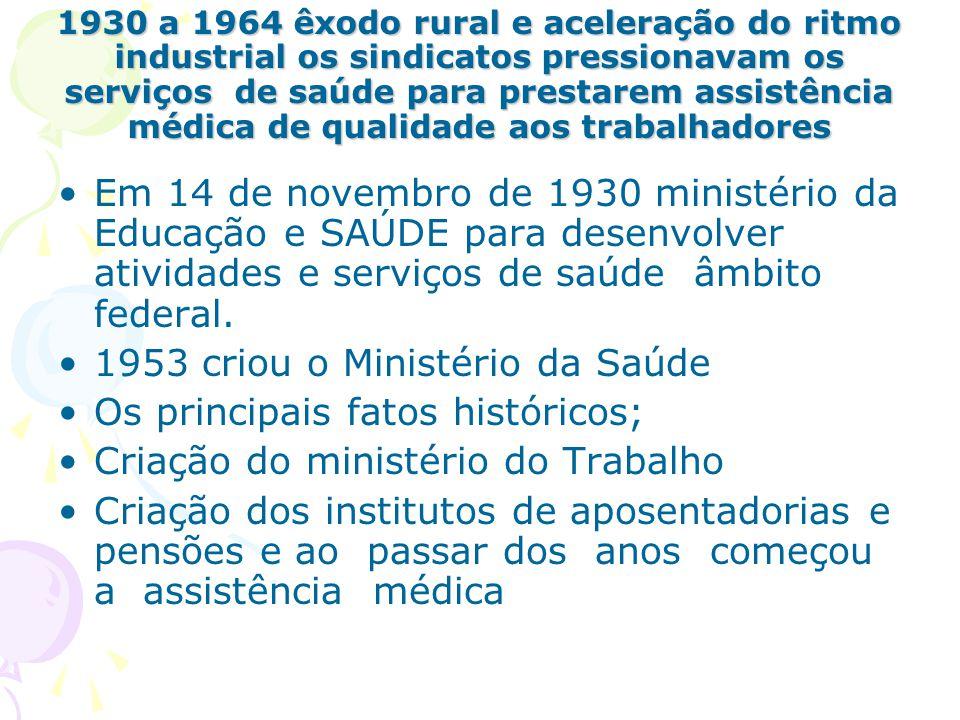 1953 criou o Ministério da Saúde Os principais fatos históricos;