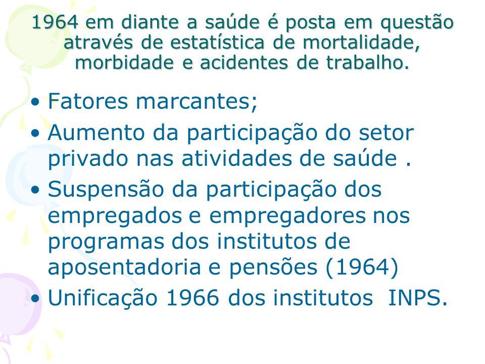 Aumento da participação do setor privado nas atividades de saúde .