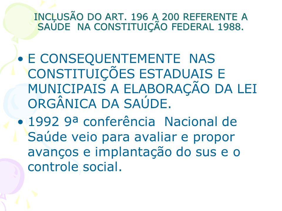 INCLUSÃO DO ART. 196 A 200 REFERENTE A SAÚDE NA CONSTITUIÇÃO FEDERAL 1988.