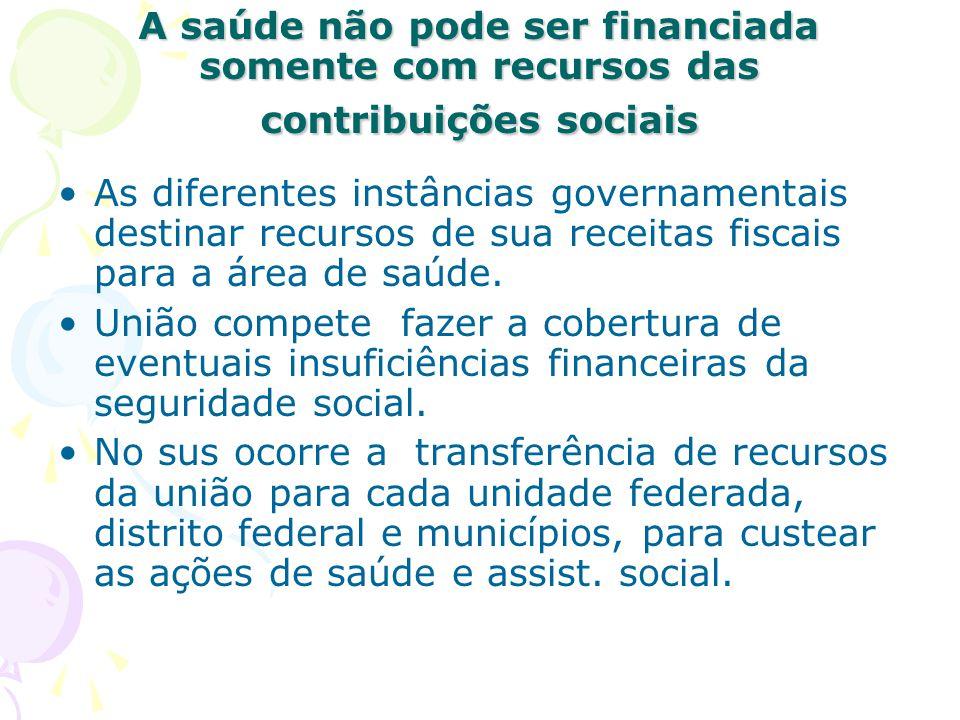 A saúde não pode ser financiada somente com recursos das contribuições sociais