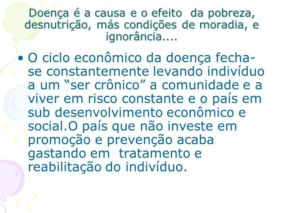 Doença é a causa e o efeito da pobreza, desnutrição, más condições de moradia, e ignorância....