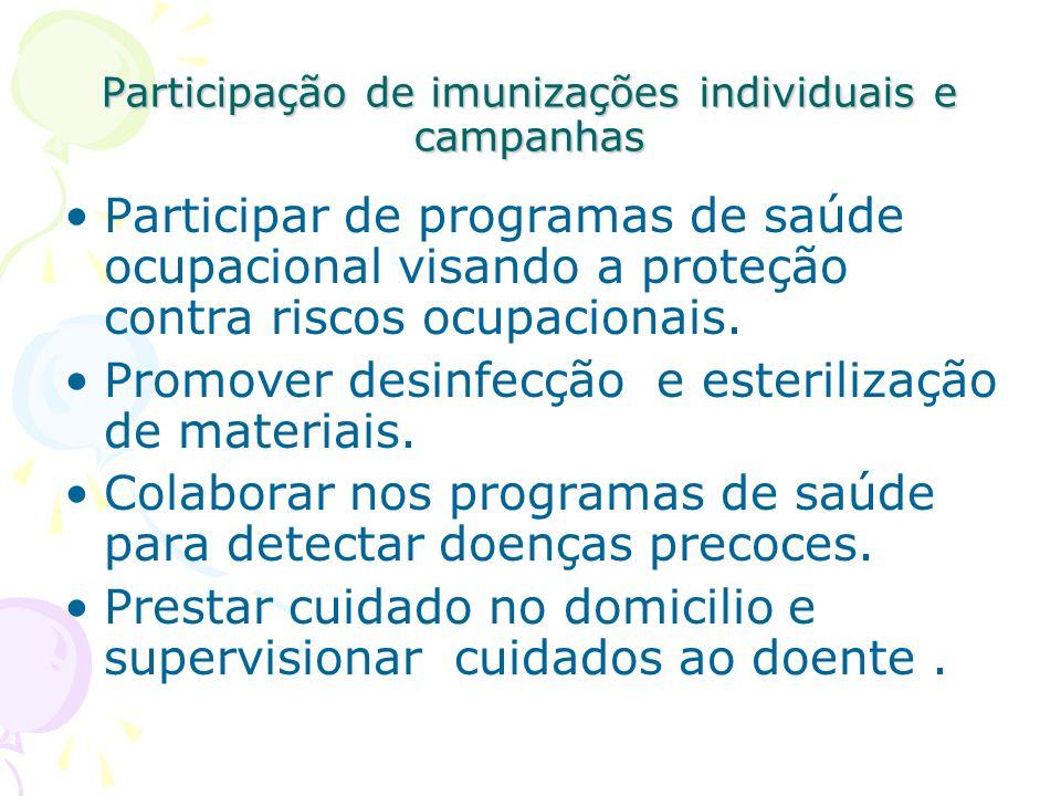 Participação de imunizações individuais e campanhas
