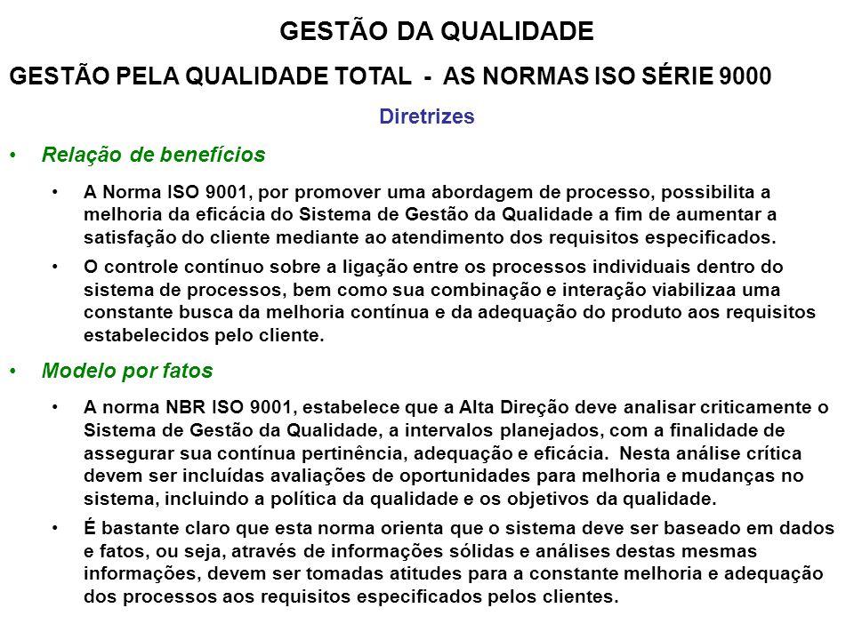 GESTÃO DA QUALIDADE GESTÃO PELA QUALIDADE TOTAL - AS NORMAS ISO SÉRIE 9000. Diretrizes. Relação de benefícios.