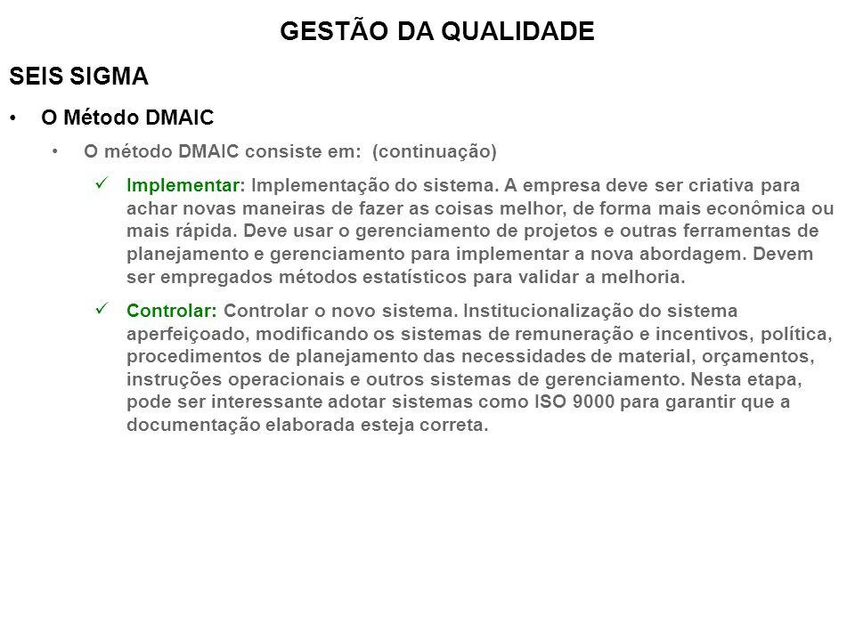 GESTÃO DA QUALIDADE SEIS SIGMA O Método DMAIC