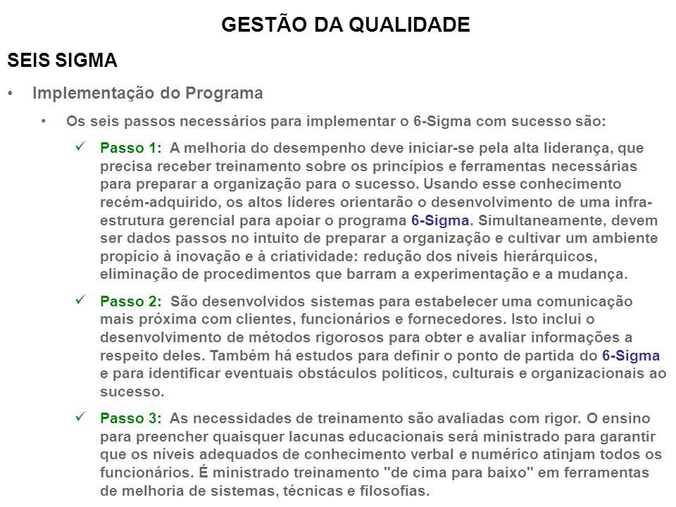 GESTÃO DA QUALIDADE SEIS SIGMA Implementação do Programa