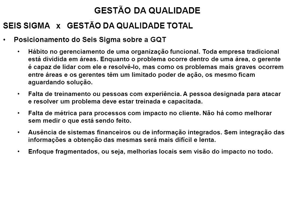 GESTÃO DA QUALIDADE SEIS SIGMA x GESTÃO DA QUALIDADE TOTAL