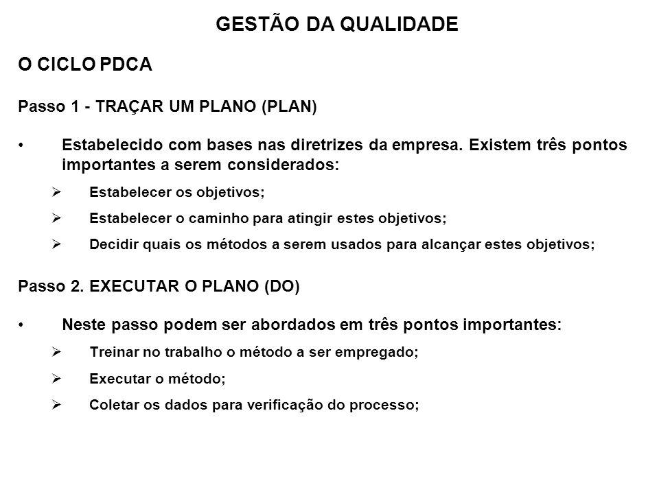 GESTÃO DA QUALIDADE O CICLO PDCA Passo 1 - TRAÇAR UM PLANO (PLAN)