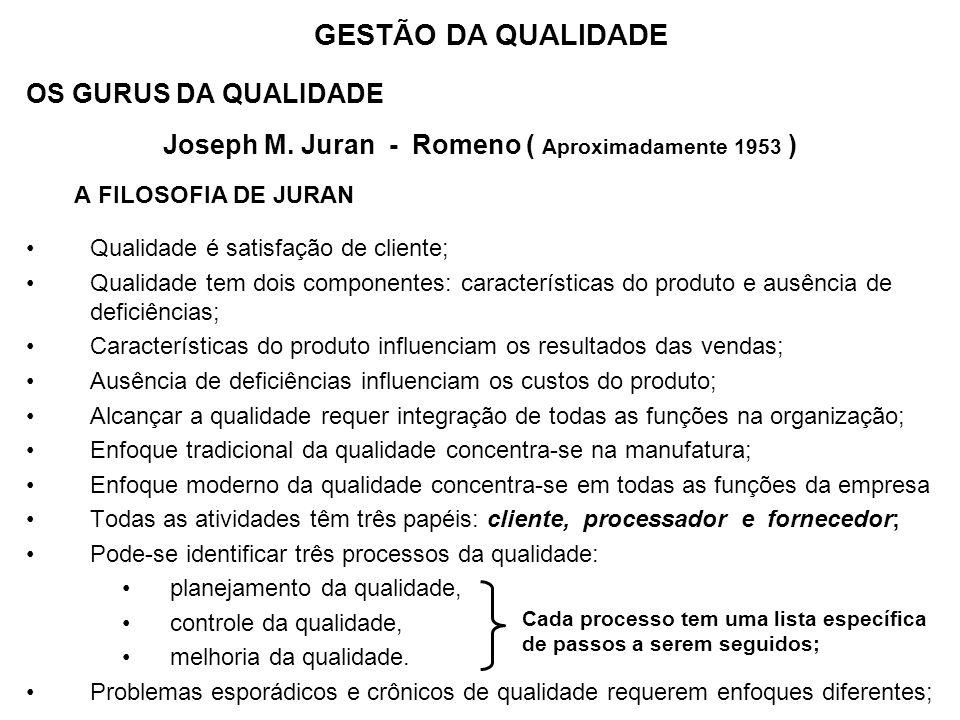 Joseph M. Juran - Romeno ( Aproximadamente 1953 )