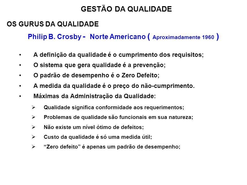 Philip B. Crosby - Norte Americano ( Aproximadamente 1960 )