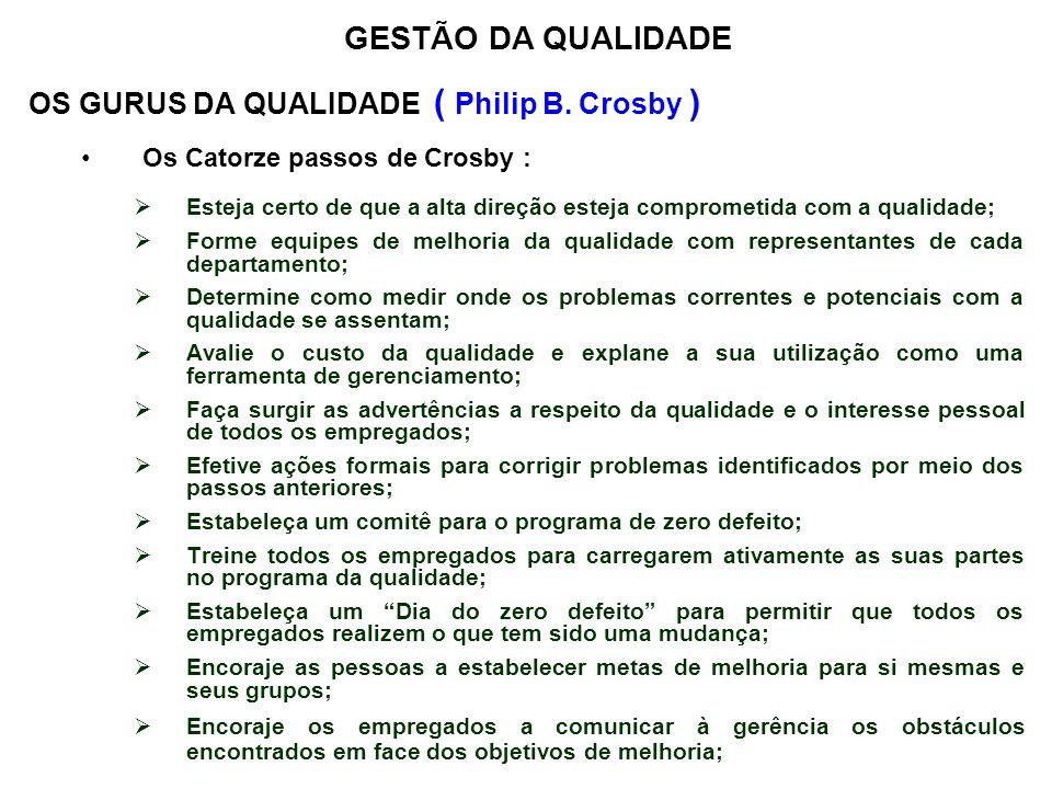 GESTÃO DA QUALIDADE OS GURUS DA QUALIDADE ( Philip B. Crosby )