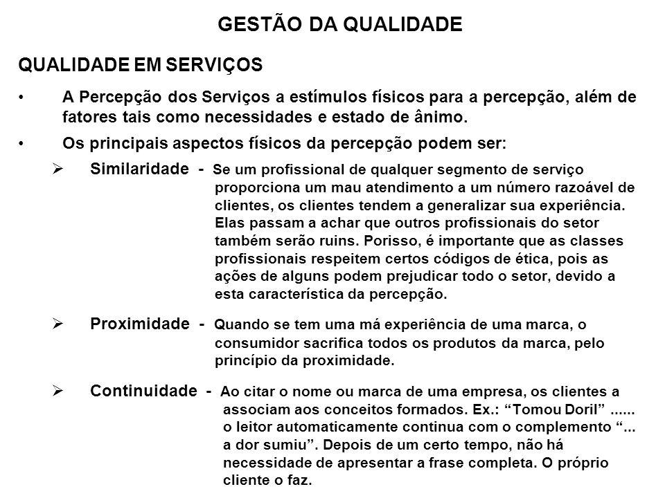 GESTÃO DA QUALIDADE QUALIDADE EM SERVIÇOS