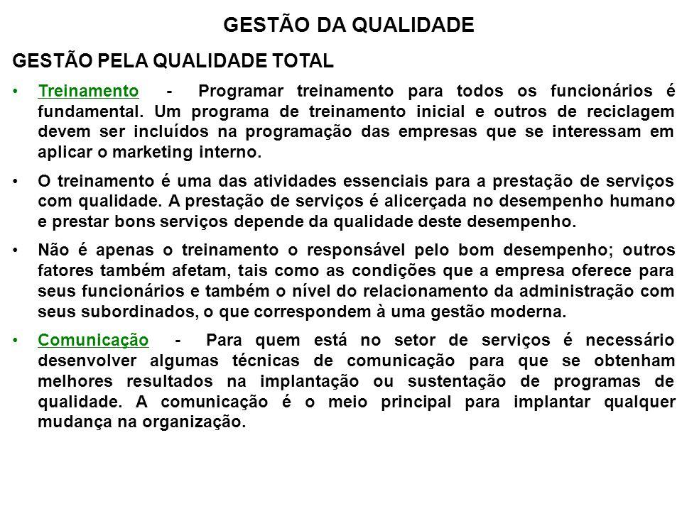 GESTÃO DA QUALIDADE GESTÃO PELA QUALIDADE TOTAL