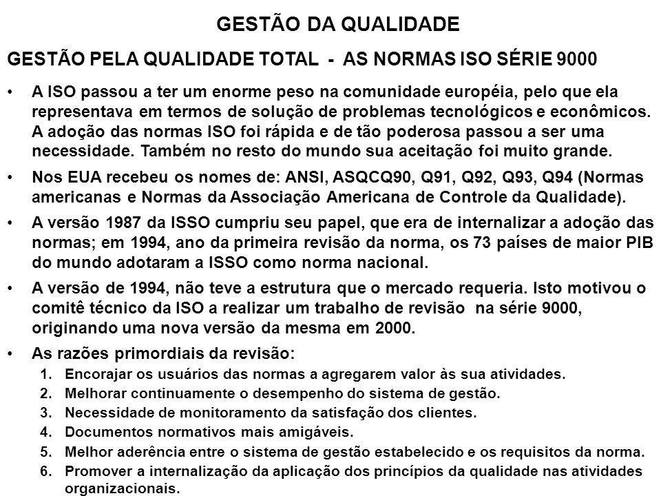 GESTÃO DA QUALIDADE GESTÃO PELA QUALIDADE TOTAL - AS NORMAS ISO SÉRIE 9000.
