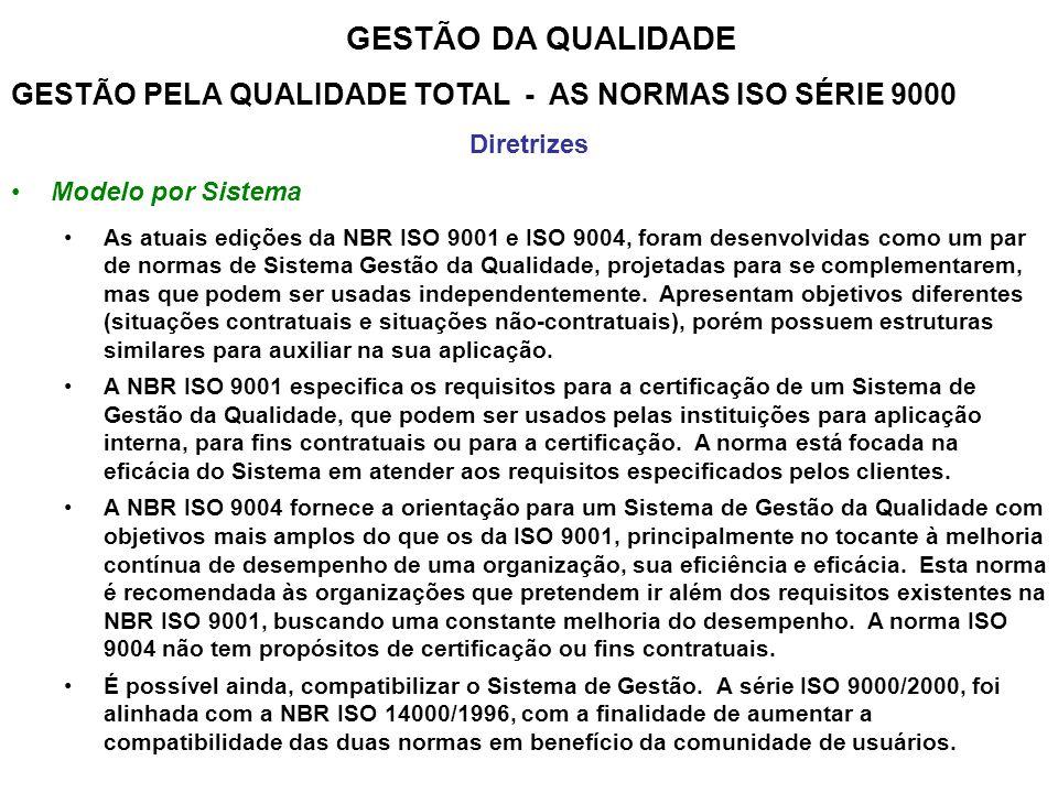 GESTÃO DA QUALIDADE GESTÃO PELA QUALIDADE TOTAL - AS NORMAS ISO SÉRIE 9000. Diretrizes. Modelo por Sistema.