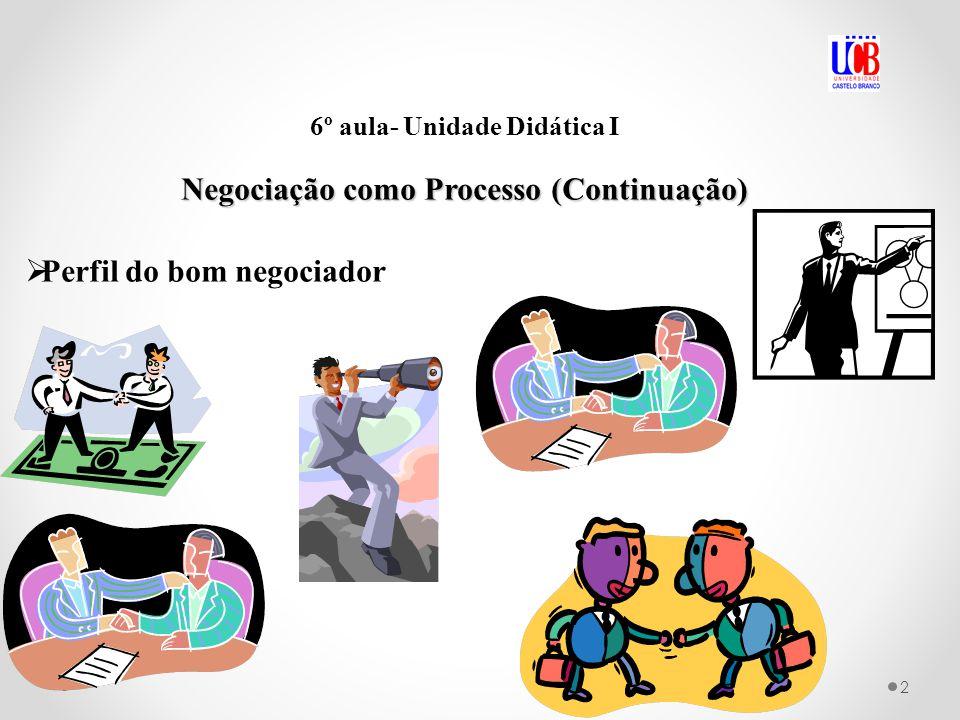 6º aula- Unidade Didática I Negociação como Processo (Continuação)