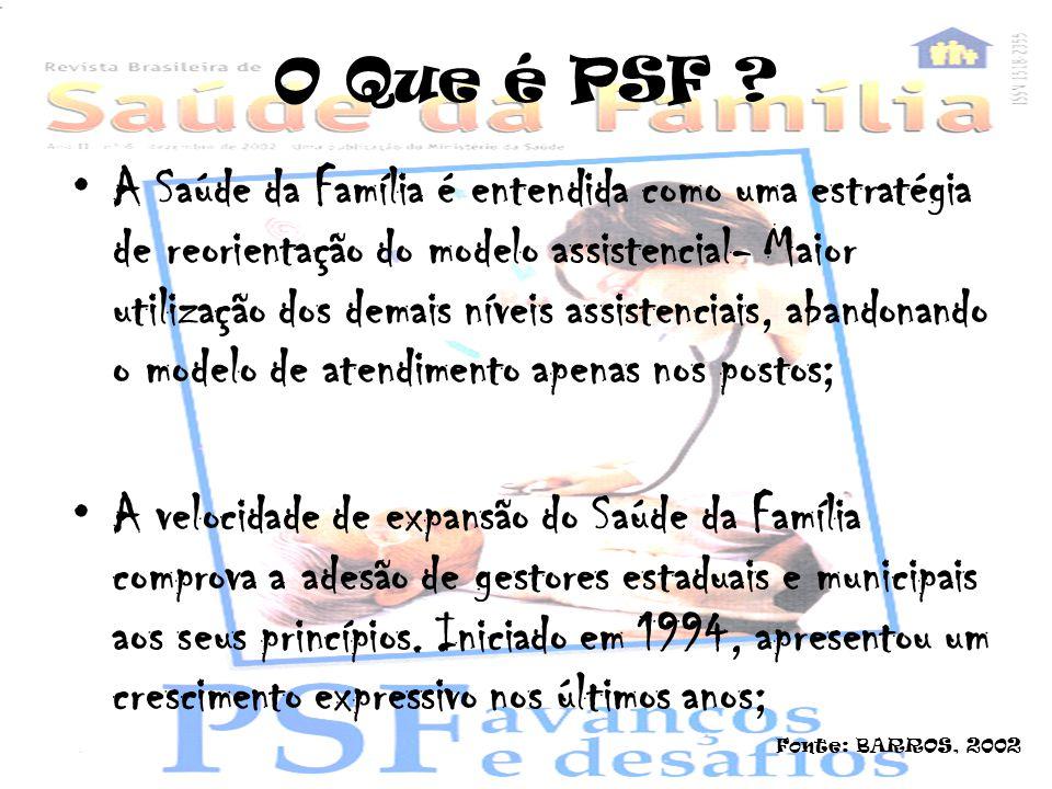 O Que é PSF