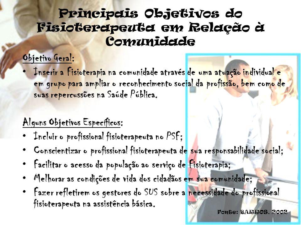 Principais Objetivos do Fisioterapeuta em Relação à Comunidade