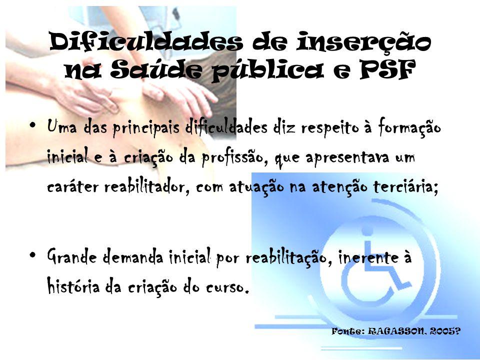 Dificuldades de inserção na Saúde pública e PSF