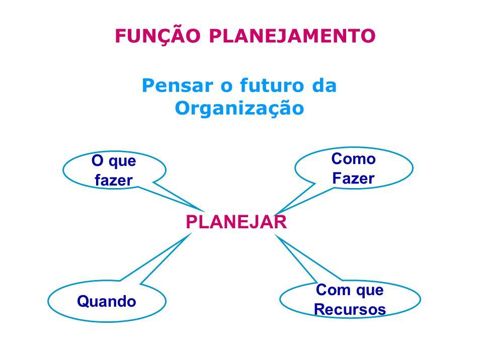 Pensar o futuro da Organização