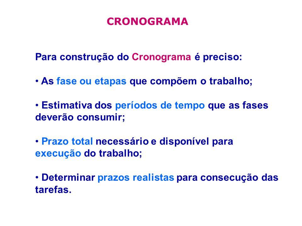 CRONOGRAMA Para construção do Cronograma é preciso: As fase ou etapas que compõem o trabalho;