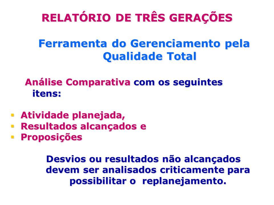 RELATÓRIO DE TRÊS GERAÇÕES Ferramenta do Gerenciamento pela