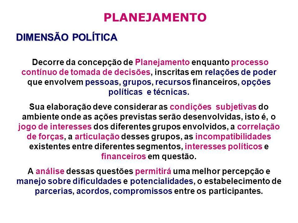 PLANEJAMENTO DIMENSÃO POLÍTICA